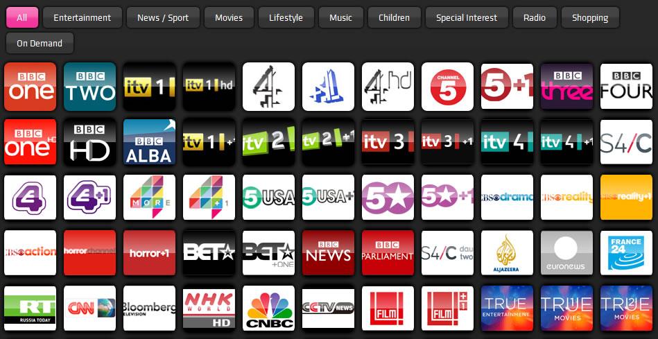 Digital Channels